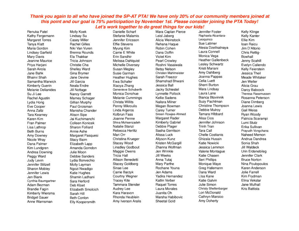 Thank you again to all who have joined the SP-AT PTA!  We have only 20% of our community members joined at this point and our goal is 75% participation by November 1st.  Please consider joining the PTA today!  Let's work together to do great things for our kids!  (Then images contains a list of over 200 names of those who have paid for memberships at this point.)