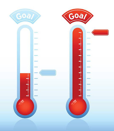 Picture that shows test tubes in red with one half full and the other completely full, and says the word Goal.  This is for our membership drive.